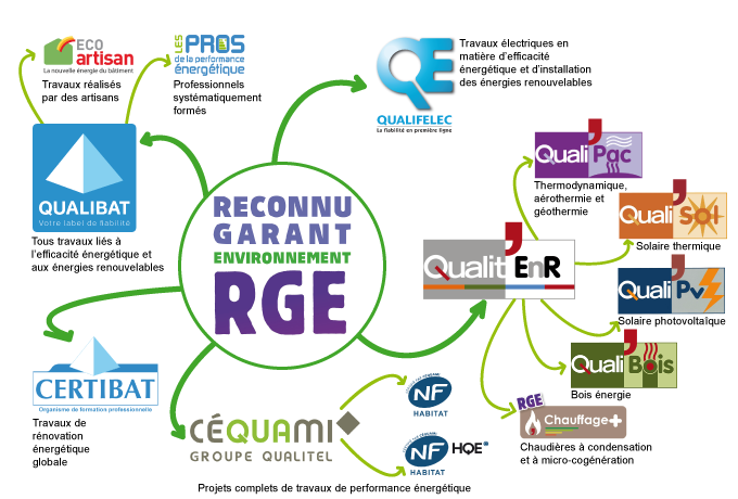 association-EDC-Label-RGE-EnR