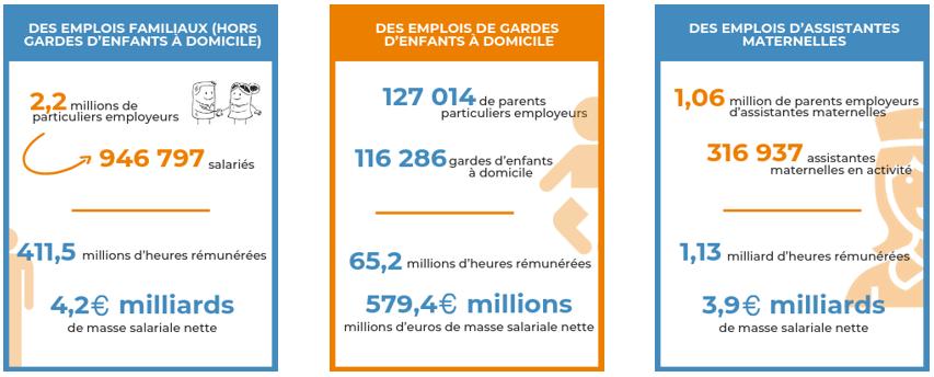 Particuliers employeurs : gestion de l'impôt du salarié